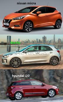 Consultez tous les avis sur le sujet: confus entre hyundai i20 diesel kia rio diesel nissan micra sur le forum voiture, automobile, bagnole  de Moteur.ma le portail des voitures au Maroc