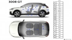 peugeot 3008 2.0 HDI ACTIVE